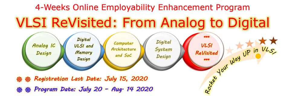 Online Employability Enhancement Program VLSI ReVisited: From Analog to Digital
